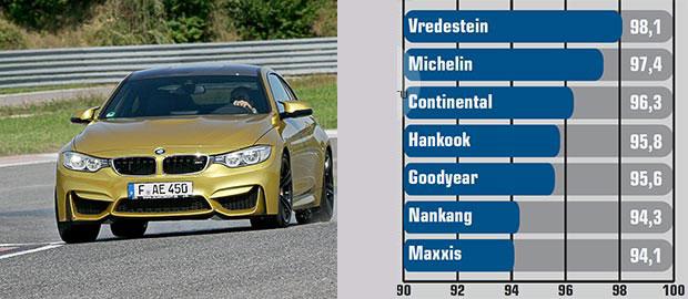 autobild-sportscars-summer-2015-nt5