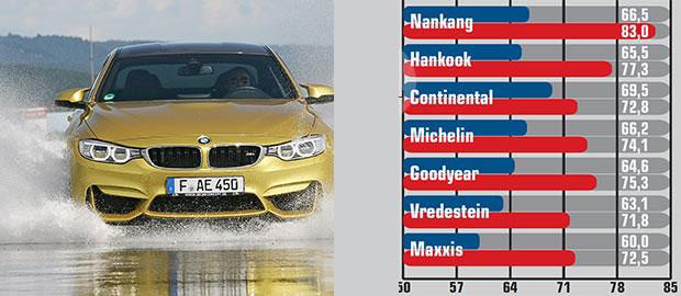autobild-sportscars-summer-2015-nt8