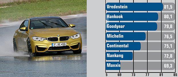 autobild-sportscars-summer-2015-nt9