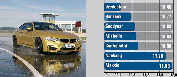 autobild-sportscars-summer-2015-nt9b