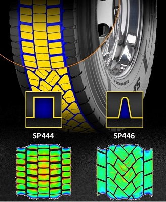 dunlop-sp446-groove-design-high-mileage-and-traction-655x800